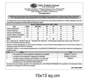 Backlog Jobs in Gail India